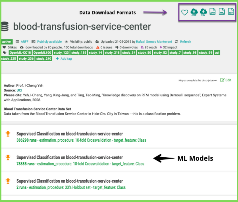 Blood Transfusion Service Center Data Set at openml.org