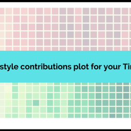 Create GitHub's style contributions plot for your Time Series data